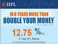 Best Investment Options - IIFL