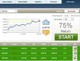 Best Investment Options - Binary Options Trading System