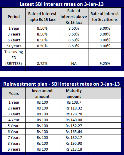 best interest rate for 5 year investments
