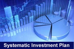 SIP Investment in Mutual funds