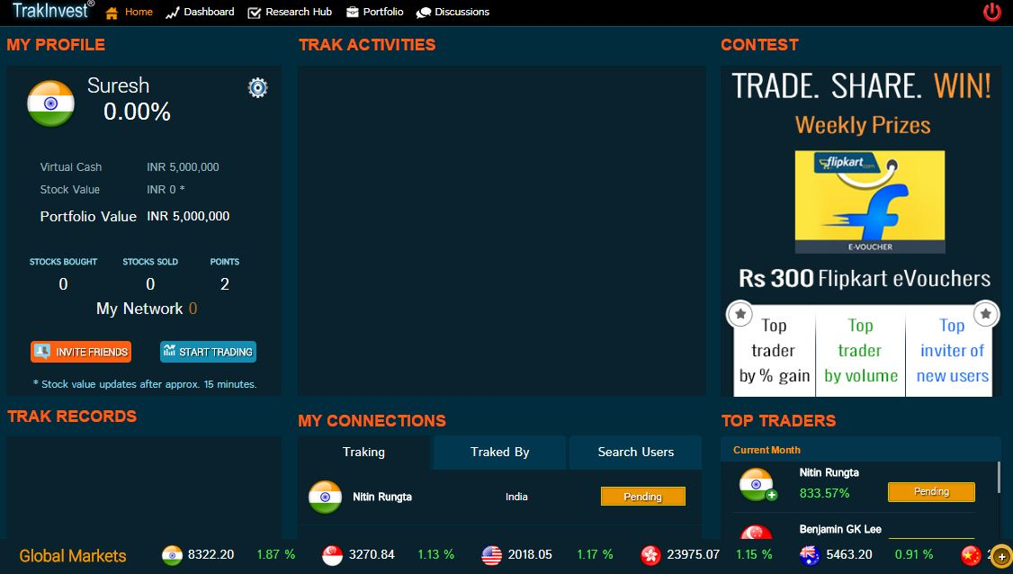 Virtual option trading india