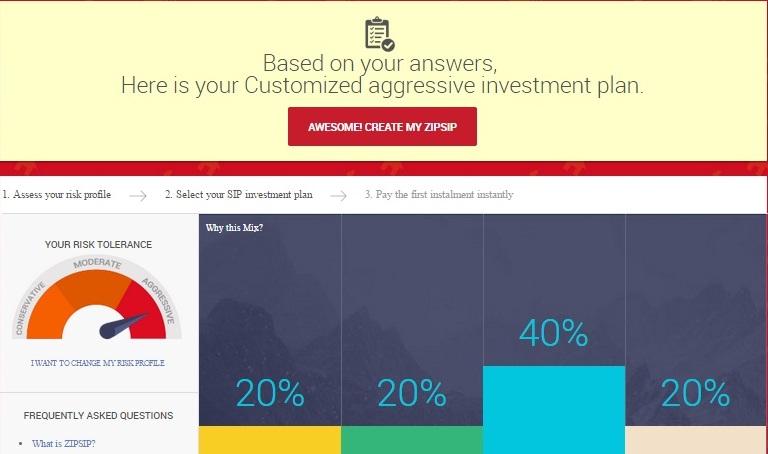 ZIPSIP-Mutual fund platform-portfolio2