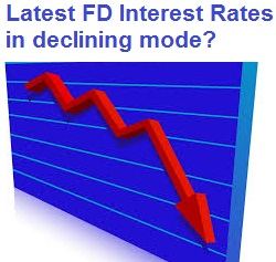 Latest Bank FD Interest Rates - April-2015