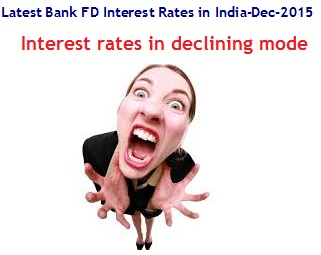 Latest Bank FD Interest Rates in India-Dec-2015