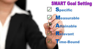 smart goals - how to become crorepati in 5 years
