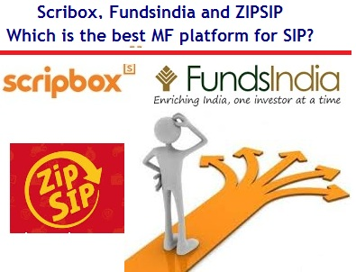 Scribox  Fundsindia and ZIPSIP - Which is the best mutual fund platform for SIP