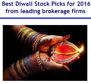 Best brokerage firm for options
