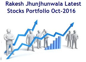 Rakesh Jhunjhunwala latest portfolio Oct-16