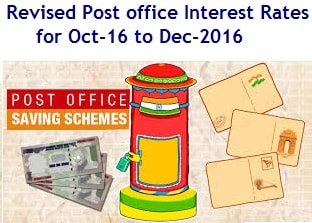 Review of Post office Interest Rates for Oct-16 to Dec-2016