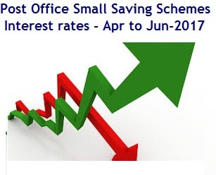 Post Office Small Saving Schemes Interest rates for Apr-2017 to Jun-2017-min