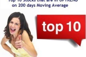 Top 10 Stocks that are in UPTREND on 200 days Moving Average-min