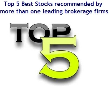 Self Directed Ira Fidelity >> Top stock broking firms - appointment setting work from ...