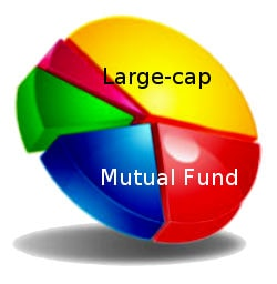 top 10 hot mutual funds - large cap fund
