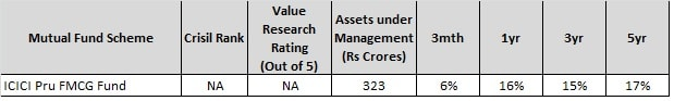Best Sector Mutual Funds of 2017-ICICI Pru FMCG Fund
