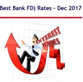 Best Bank Fixed Deposit (FD) Rates – December 2017-min
