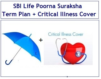 SBI Life Poorna Suraksha Insurance Plan Review-min