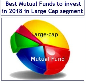 Best Mutual Funds to invest in 2018 in Large Cap segment-min