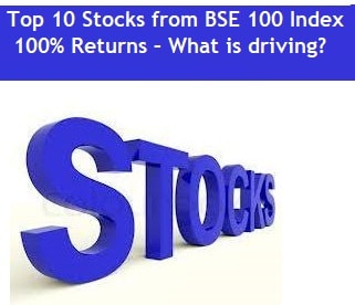 Top 10 Stocks from BSE 100 Index upto 100% Returns in 1 year – What is driving?