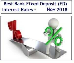 Best Bank Fixed Deposit (FD) Rates – November 2018