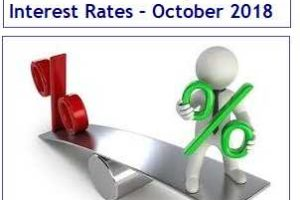 Best Bank Fixed Deposit (FD) Interest Rates – Oct 2018
