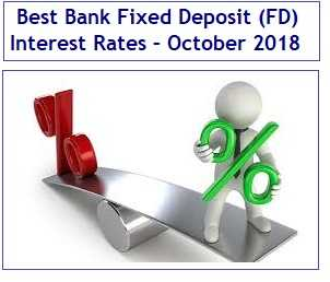 Best Bank Fixed Deposit (FD) Interest Rates – Oct 2018