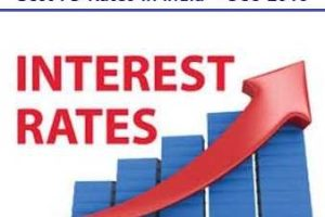 Best FD Rates in India for December 2018