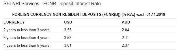 SBI FCNR Fixed Deposit Rates in India - Dec-2018