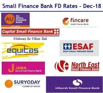 Best FD Rates in India - Small Finance Banks - Dec-2018 Review