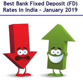 Best Bank Fixed Deposit (FD) Rates in India – January 2019