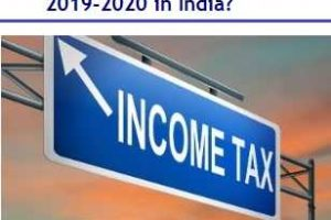 How Mutual Funds are taxed in 2019-2020 in India