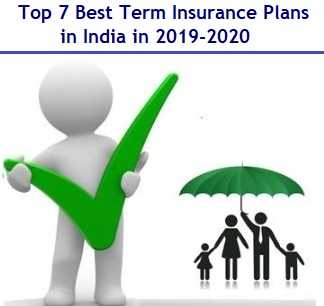 Top 7 Best Term Insurance Plans in India in 2019-2020