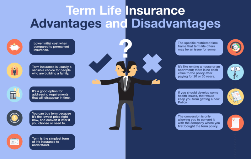 Pictures about life insurance companies ranking in india 2020 non-life