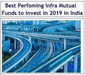 5 Best Performing Infrastructure Mutual Funds to invest in 2019