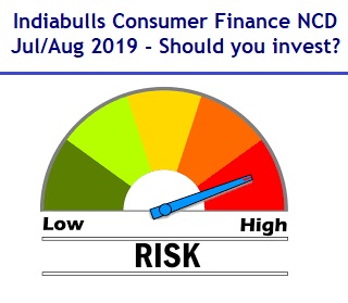 Indiabulls Consumer Finance NCD Jul/Aug 2019 Issue – Should you invest?