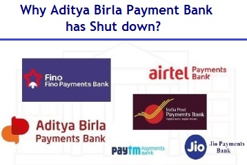 Why Aditya Birla Payment Bank has Shut down