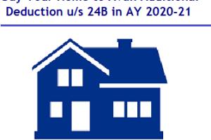 Buy home to claim tax benefits u/s 24B