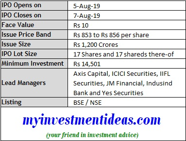 Spandhana Sphoorthy Financial Limited IPO Issue Details