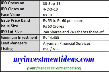 Vishwaraj Sugar Industries IPO Schedule