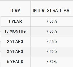 LIC Housing Finance FD Interest Rates - Non Cumulative - Montly Interest Payment Option