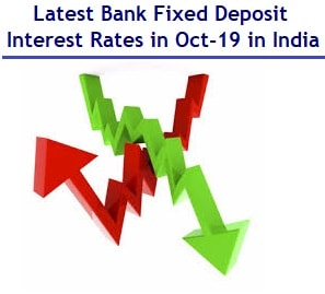 Latest Bank Fixed Deposit Interest Rates in Oct-19