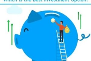 EPF Vs PPF Vs VPF Vs NPS - Which is the Best Investment Option