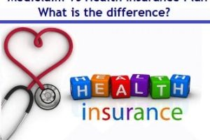 Mediclaim Vs Health Insurance - What is the difference