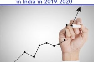 Top and Best Index Mutual Funds to invest in India in 2019-2020