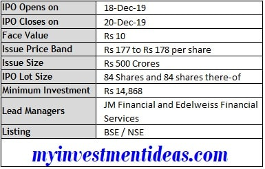 Prince Pipes and Fittings IPO Schedule
