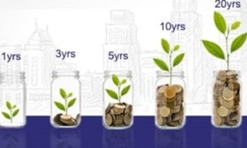 Top-10-Best-SIP-Mutual-Fund-Plans-to-invest-in-India