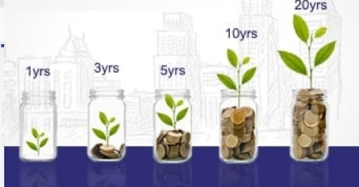 Top 10 SIP Mutual Fund Investment Plans in 2021 – Best SIP Plans in India
