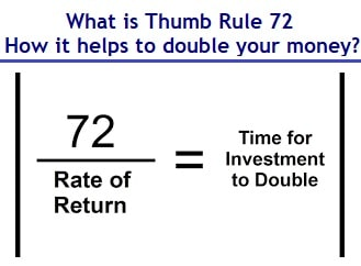 What is Thumb Rule 72 and how it helps to double your money?