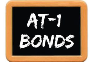 AT1 bonds - Yes Bank Crisis