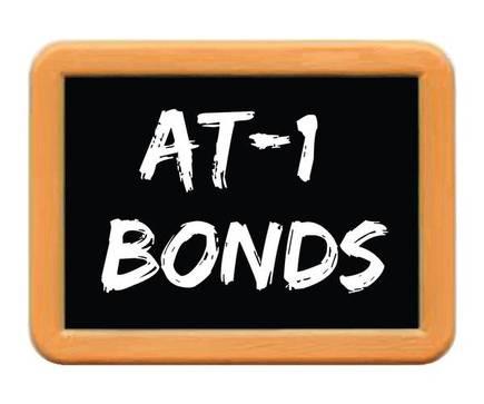 AT1 bonds - Yes Bank Crisis