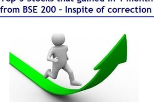 Top 5 Stocks that gained in 1 month (BSE 200) – Inspite of correction
